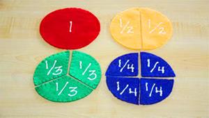 اسلوب مختلف لتعليم طفلك اجزاء الواحد الصحيح2014 12112504184327q4.jpg